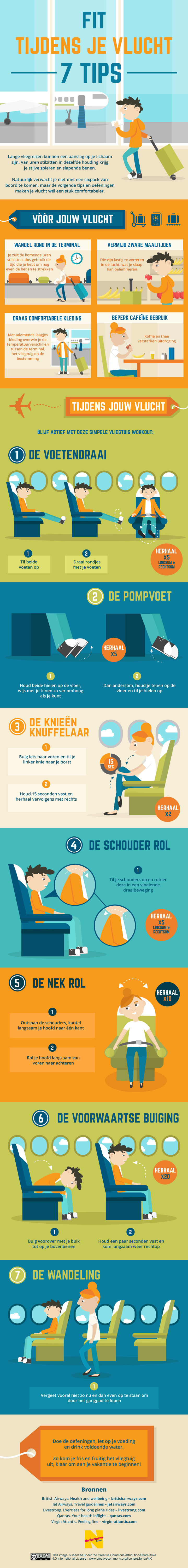Your-Flying-Health-and-Fitness-Guide-NL-infographic